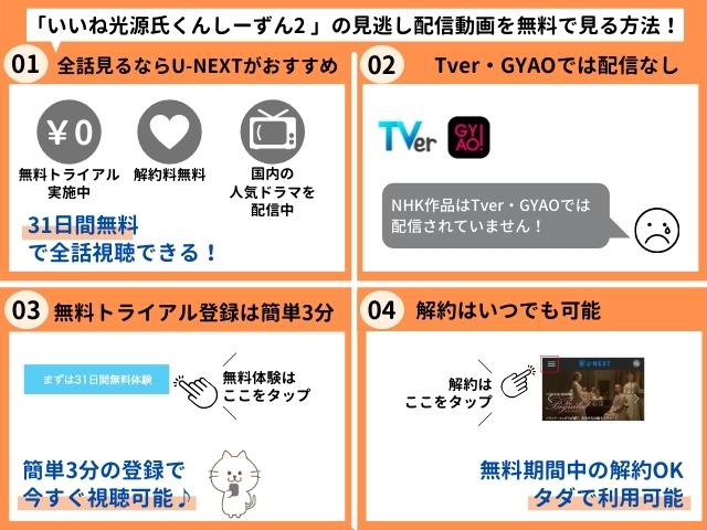 いいね光源氏くんしーずん2の見逃し配信動画を無料で視聴する方法