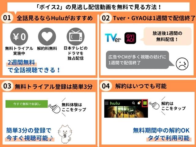 ボイス2の見逃し配信動画を無料で視聴する方法