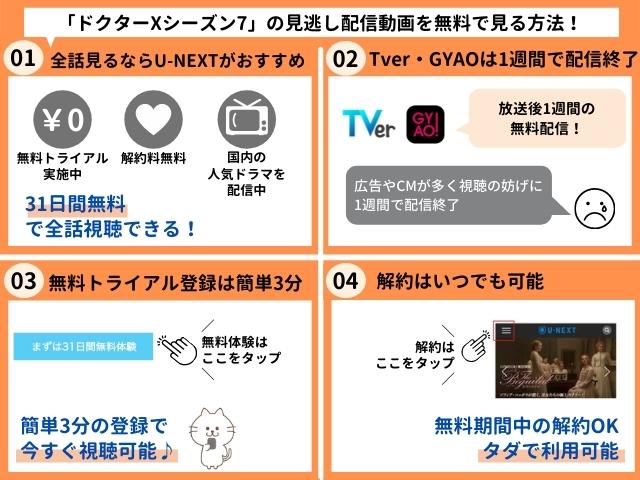 ドクターXシーズン7の見逃し配信動画を無料で視聴する方法