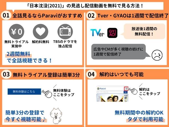 日本沈没(2021)の見逃し配信動画を無料で視聴する方法