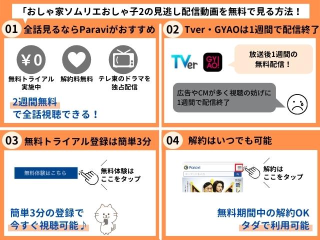 おしゃ家ソムリエおしゃ子2の見逃し配信動画を無料で視聴する方法