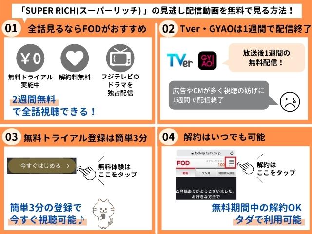 SUPER RICHの見逃し配信動画を無料で視聴する方法