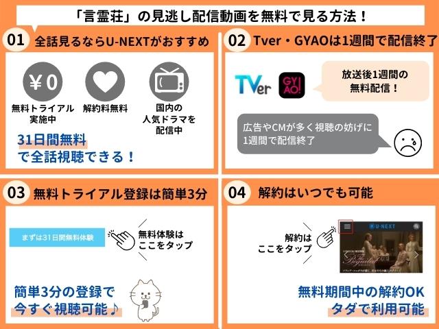 言霊荘の見逃し配信動画を無料で視聴する方法